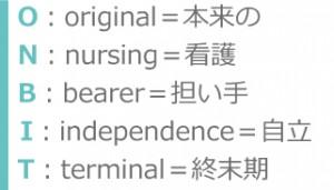 お:original=本来の ん:nursing=看護 び:bearer=担い手 っ:independence=自立 と:terminal=終末期